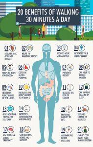 Benefits of Walking 30 Mins