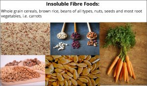 Insoluble Fibre Foods